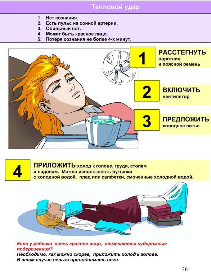 Симптомы и лечение теплового удара у ребенка
