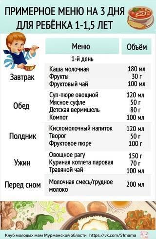 Диета для детей: меню, рецепты, советы