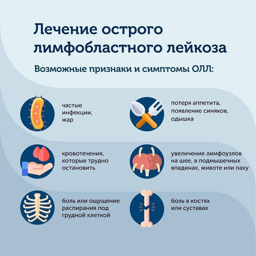 Лейкоз у детей — как проявляется заболевание, первые тревожные признаки, на что стоит обратить внимание