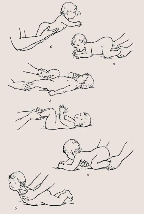 Как научить ребенка переворачиваться со спины на живот и обратно
