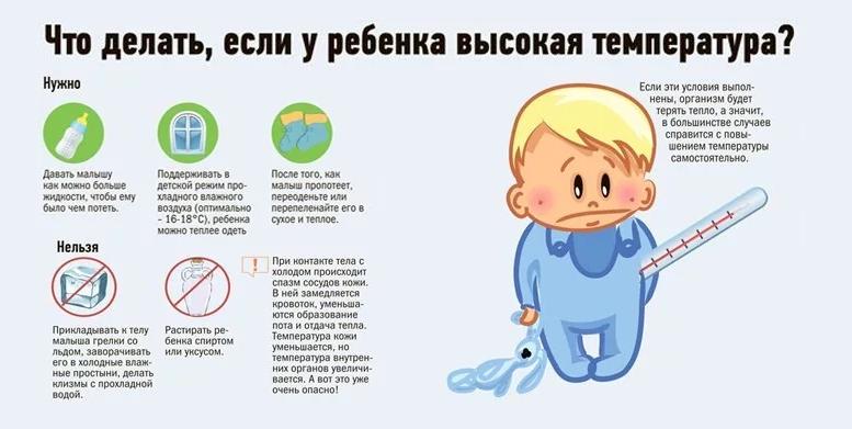 Осиплость голоса у ребенка лечение комаровский