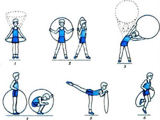 Как выбрать и обрезать скакалку для художественной гимнастики