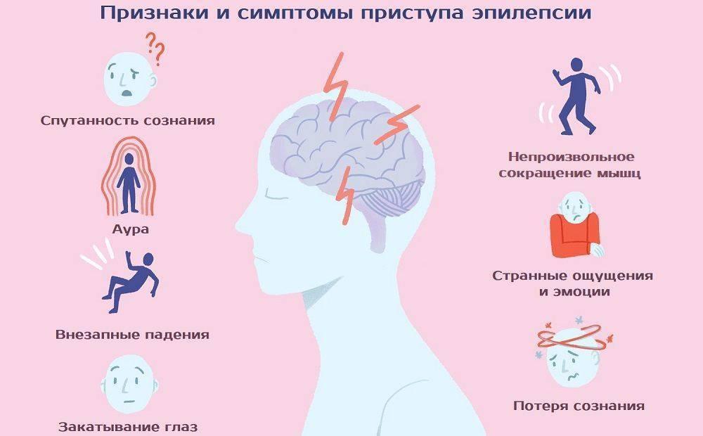 Эпилепсия причины возникновения у детей: симптомы и лечение