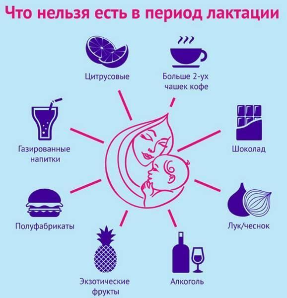 Чем питаться кормящей маме, чтобы усилить лактацию