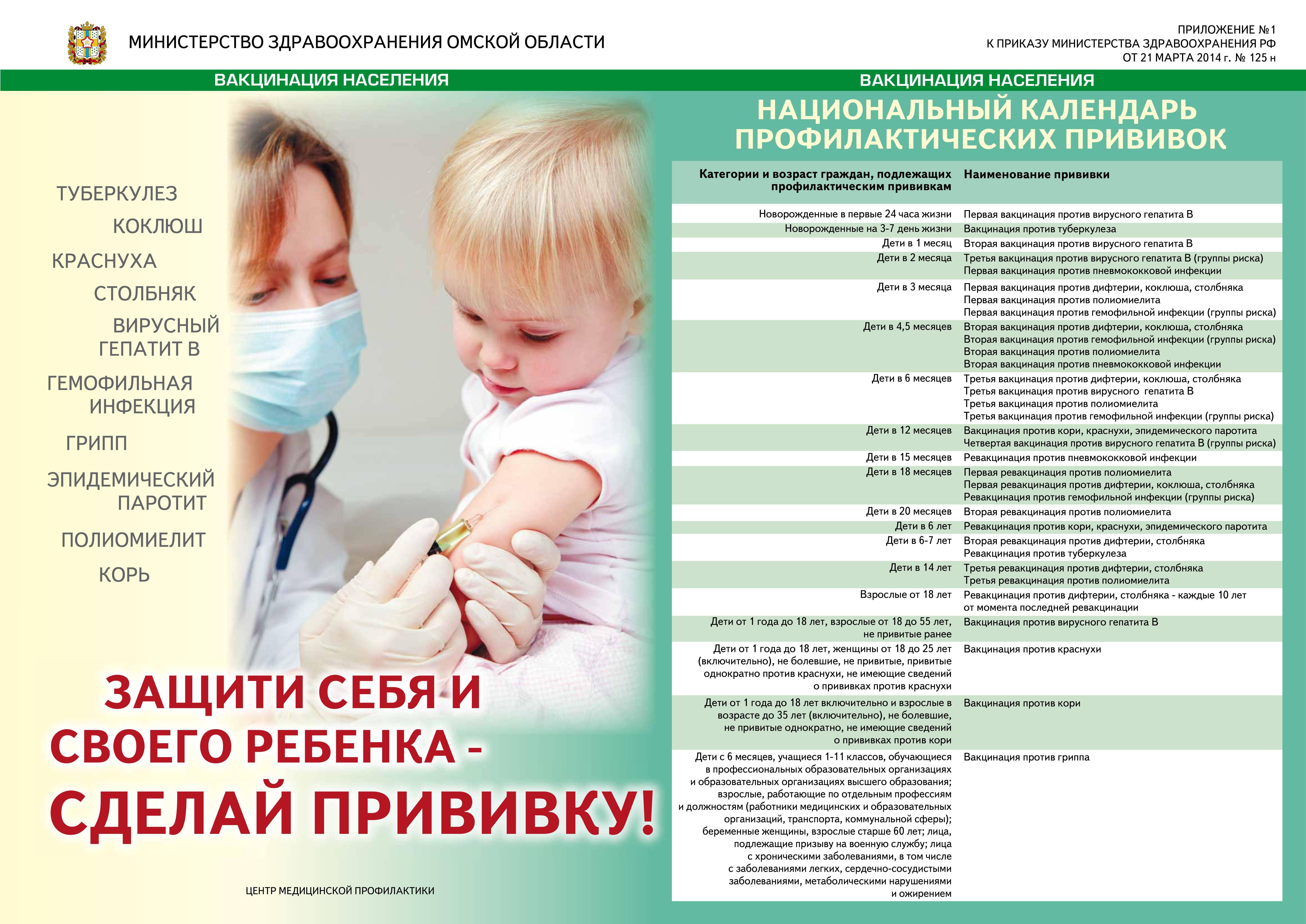 До какого возраста можно сделать прививку от ротавируса