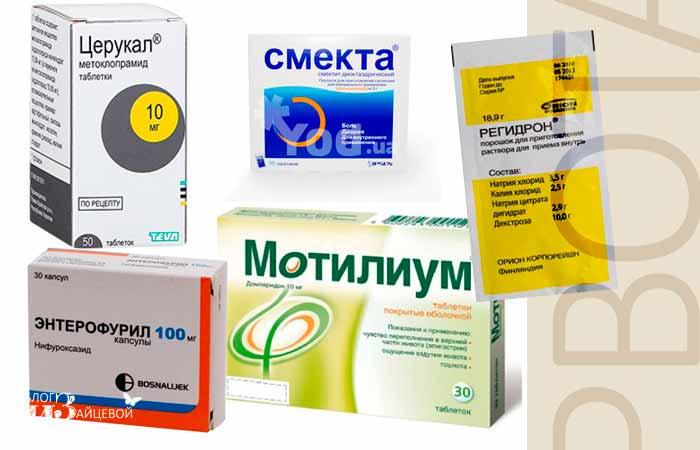 Таблетки и лекарство от тошноты и рвоты для детей - препараты и название таблетки: средство при отравлении
