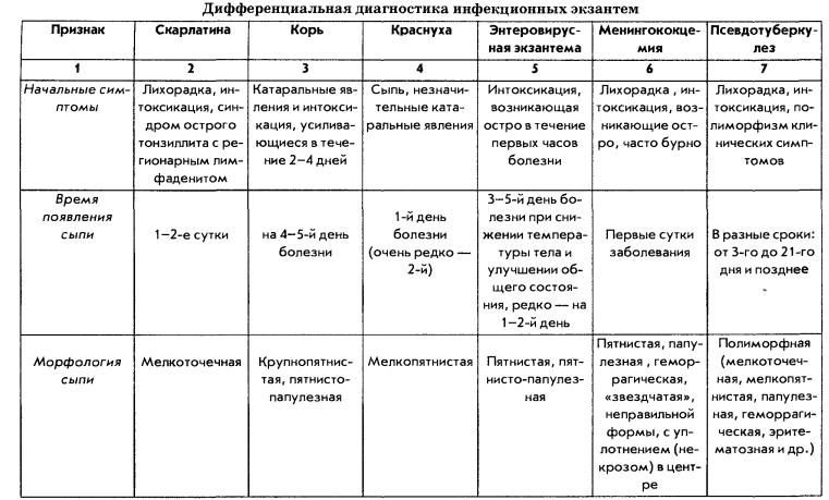 Паракоклюш: симптомы у детей, принципы лечения