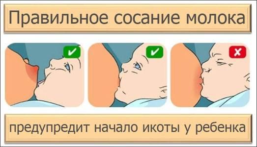 Почему икает новорожденный ребенок после кормления и что делать: комаровский