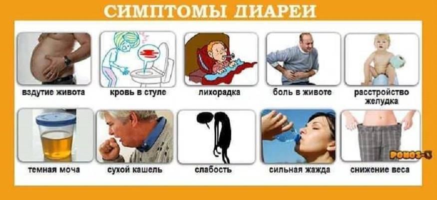 У ребенка болит живот и тошнит: что делать