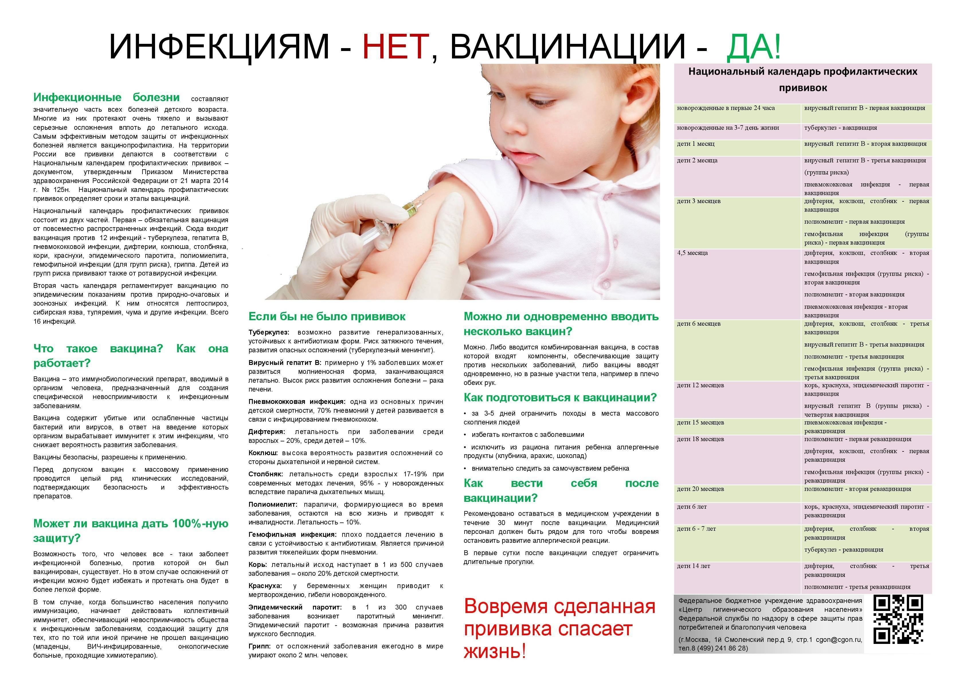 Реакция на прививку от гепатита - типы осложнений