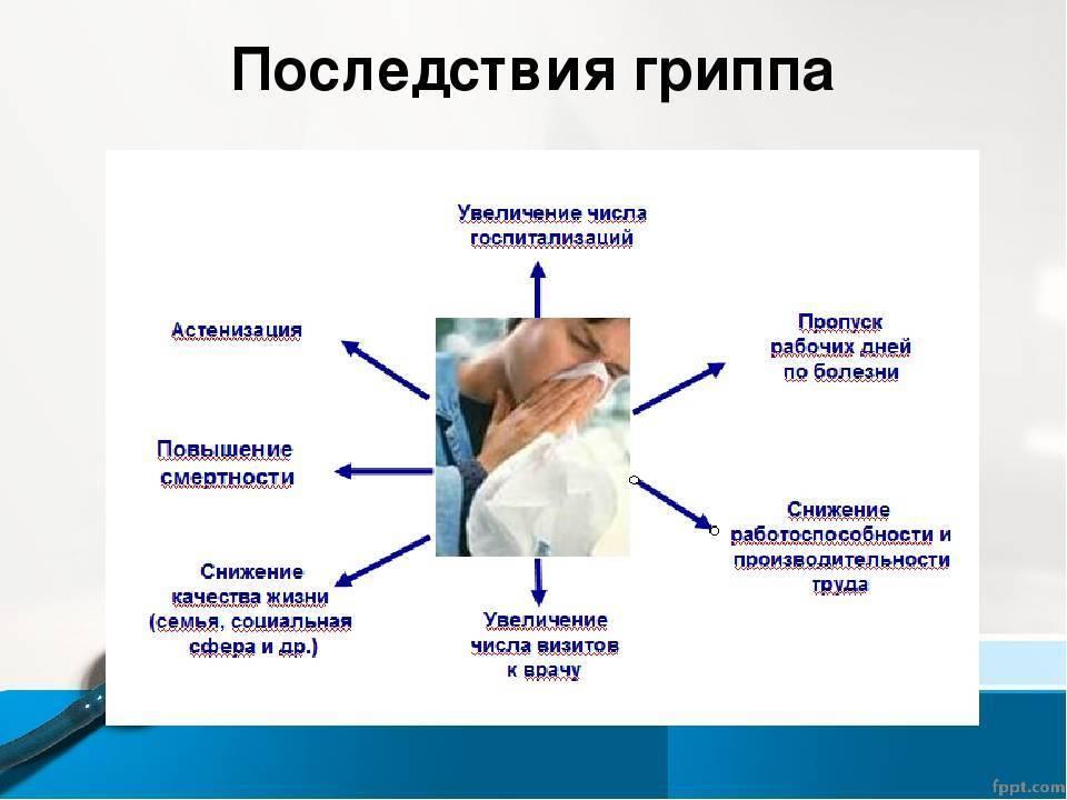 Осложнения гриппа: виды, симптомы, последствия, лечение