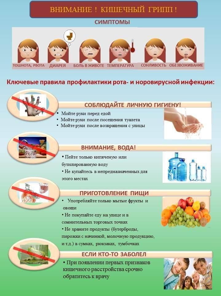 Кишечный грипп у детей: причины, симптомы, диагностика и лечение