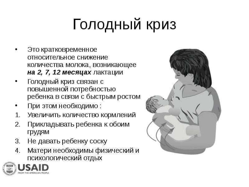 Мастит у кормящей мамы: симптомы и лечение