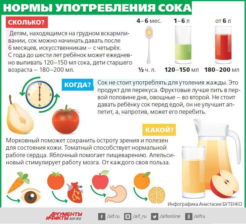 Какие соки можно пить кормящей маме?