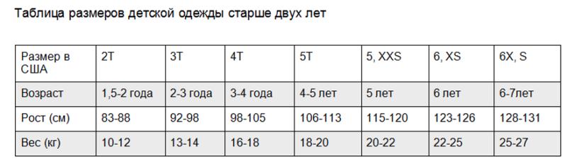 Как определить размер для женщин на алиэкспресс: таблицы, советы