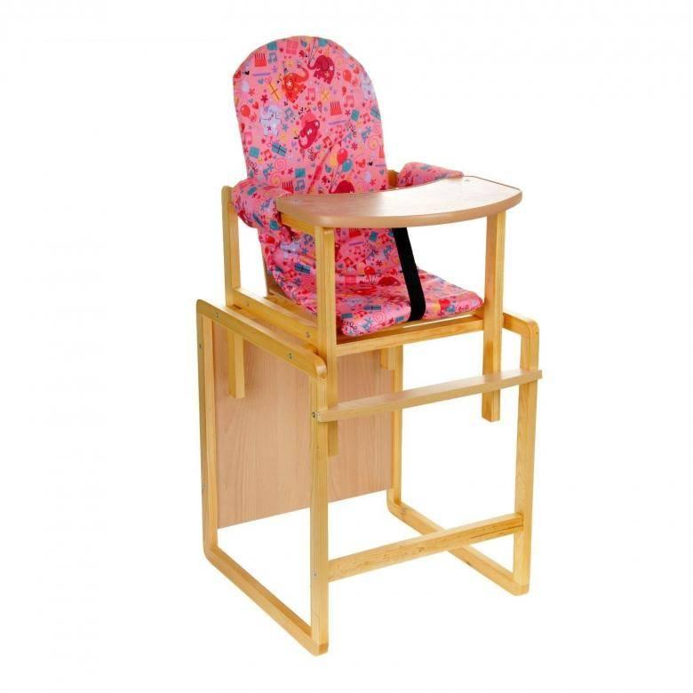Особенности детских стульчиков для кормления:типы, характеристики