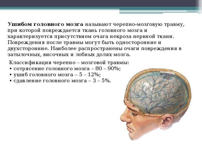 Черепно мозговая травма: последствия, осложнения