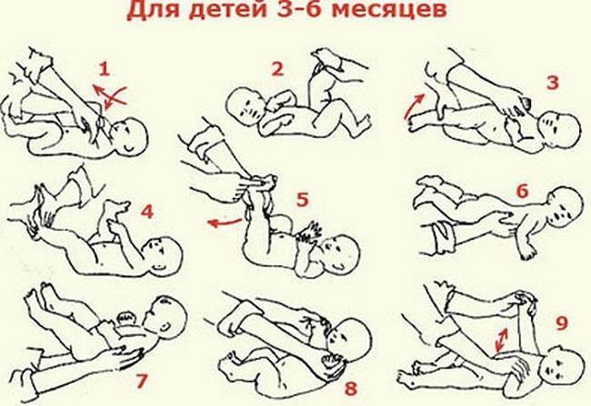 Особенности массажа для 5 месячного ребенка: гимнастика и зарядка в домашних условиях