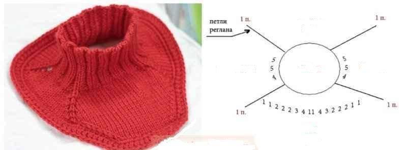 Теплая манишка спицами для женщин: схемы вязания и пошаговые инструкции
