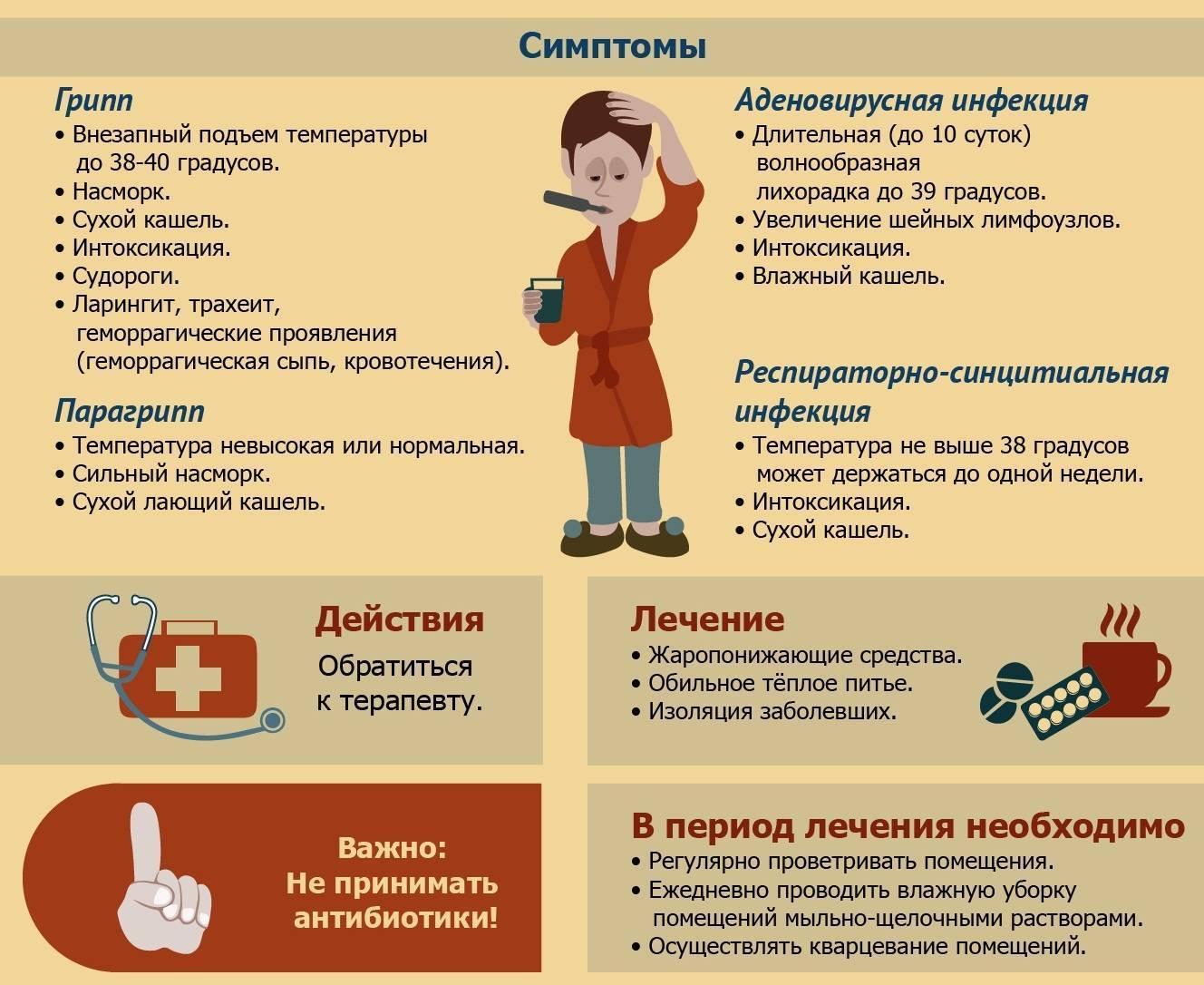 Можно ли гулять с ребенком при температуре? ответ врача