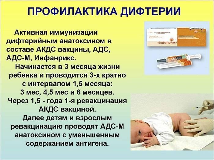 Дифтерия у ребенка. причины, симптомы, лечение и профилактика дифтерии | здоровье детей