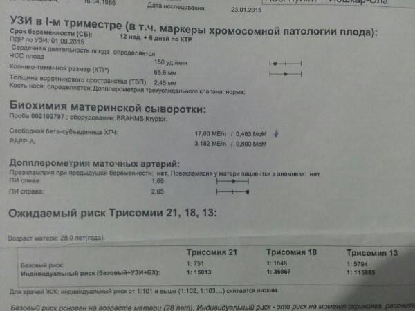 ✅ анализ крови беременной на патологию плода на ранних сроках - денталюкс.su