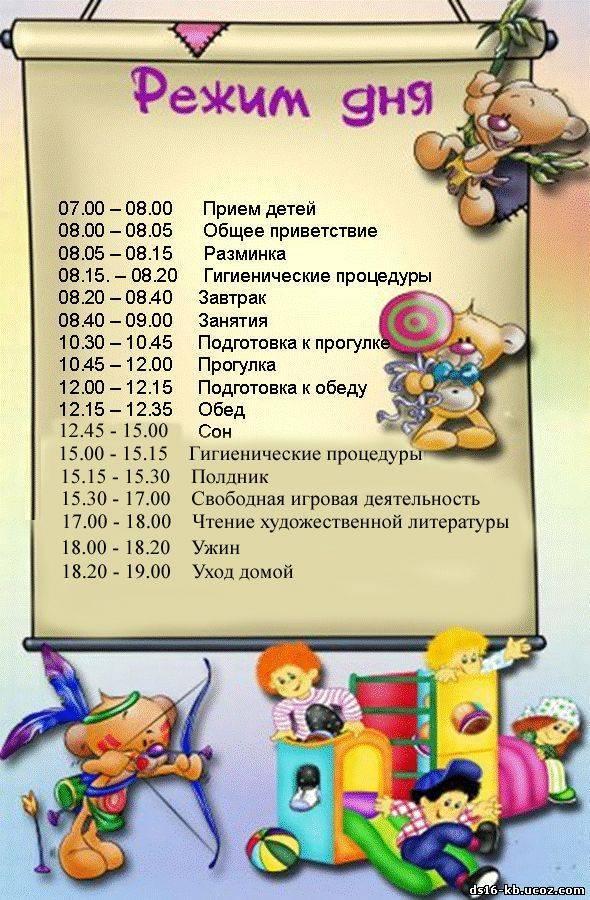 Режим в первой младшей группе март. режим дня ребенка в детском саду: расписание занятий, сна и питания в садике. почему следует соблюдать режим