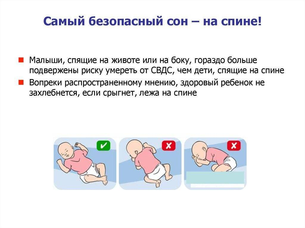 Как должен спать новорождённый: особенности сна малыша на первых этапах жизни