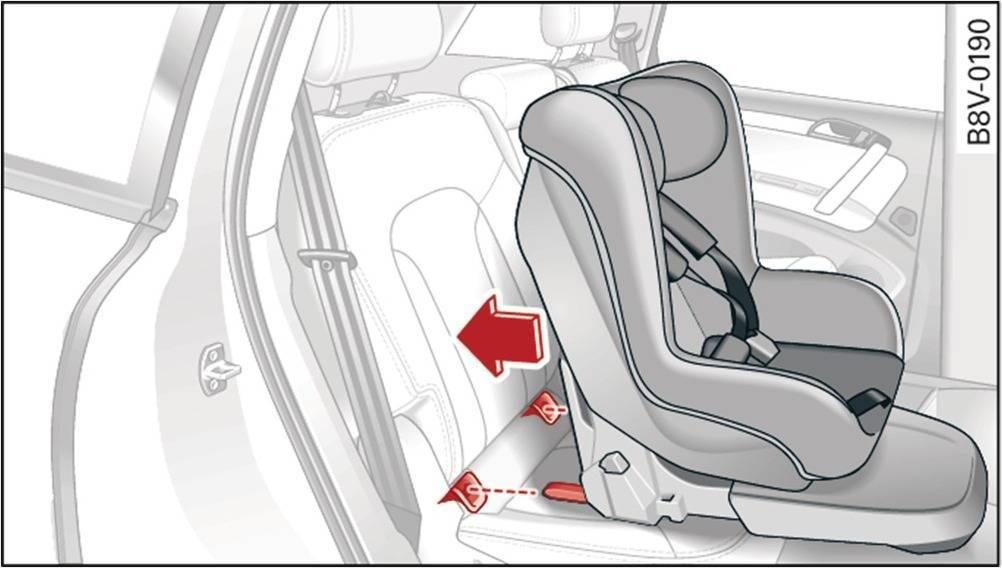 ᐉ как прикрепить детское автокресло в машине. как правильно установить детское автокресло? видео-инструкции ➡ klass511.ru