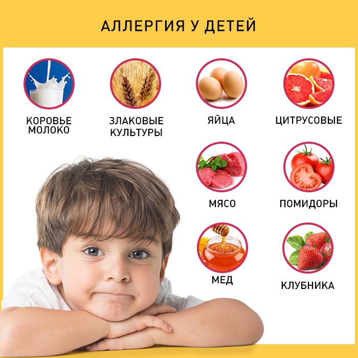 Как выявить аллергию у человека?