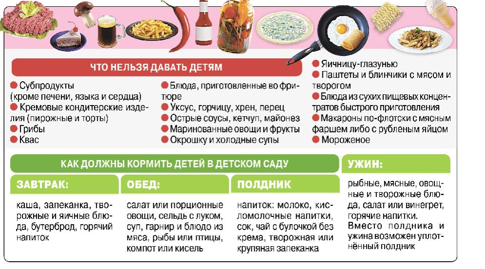 Чем кормить взрослого и ребенка при стоматите: диеты и что есть нельзя?