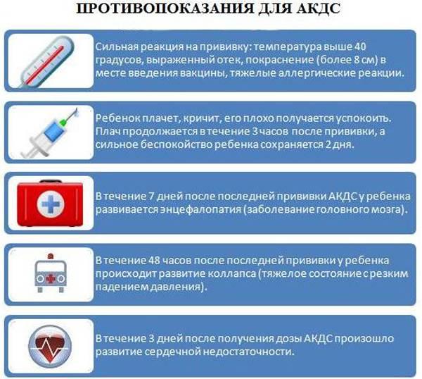Прививка АКДС побочные эффекты у детей, последствия и реакция после вакцинации у грудничка