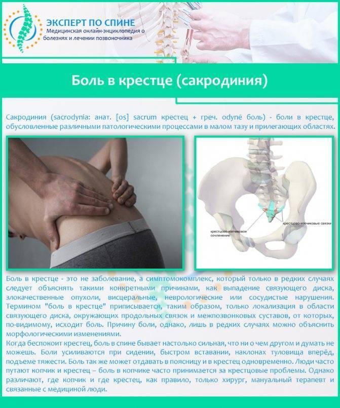 Почему болит спина при месячных? почему болит копчик у женщин: причины дискомфортных ощущений и методы их устранения