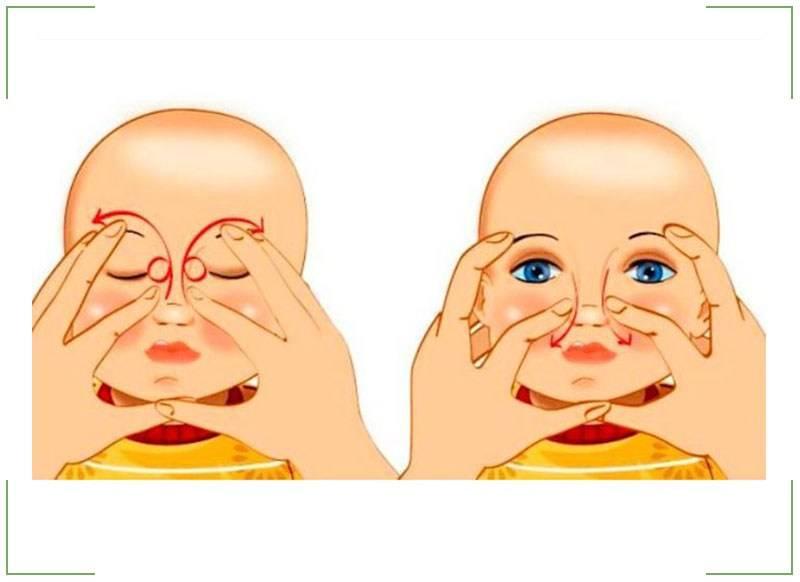 Массаж слезного канала у новорожденных при дакриоцистите - видео (Комаровский)