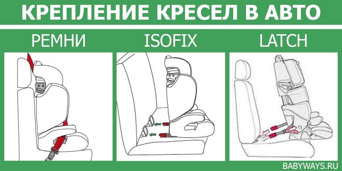 Автокресла с изофиксом: особенности, преимущества и способ установки в авто. :: syl.ru