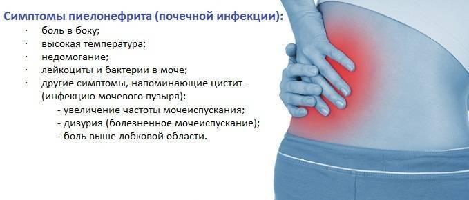 Болезненная овуляция: каковы причины боли, может ли быть симптомом какой-то болезни? | признаки | vpolozhenii.com