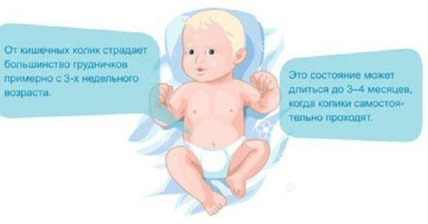 Почему у грудничка появляется мраморность кожи – 3 возможных причины и комментарий доктора комаровского