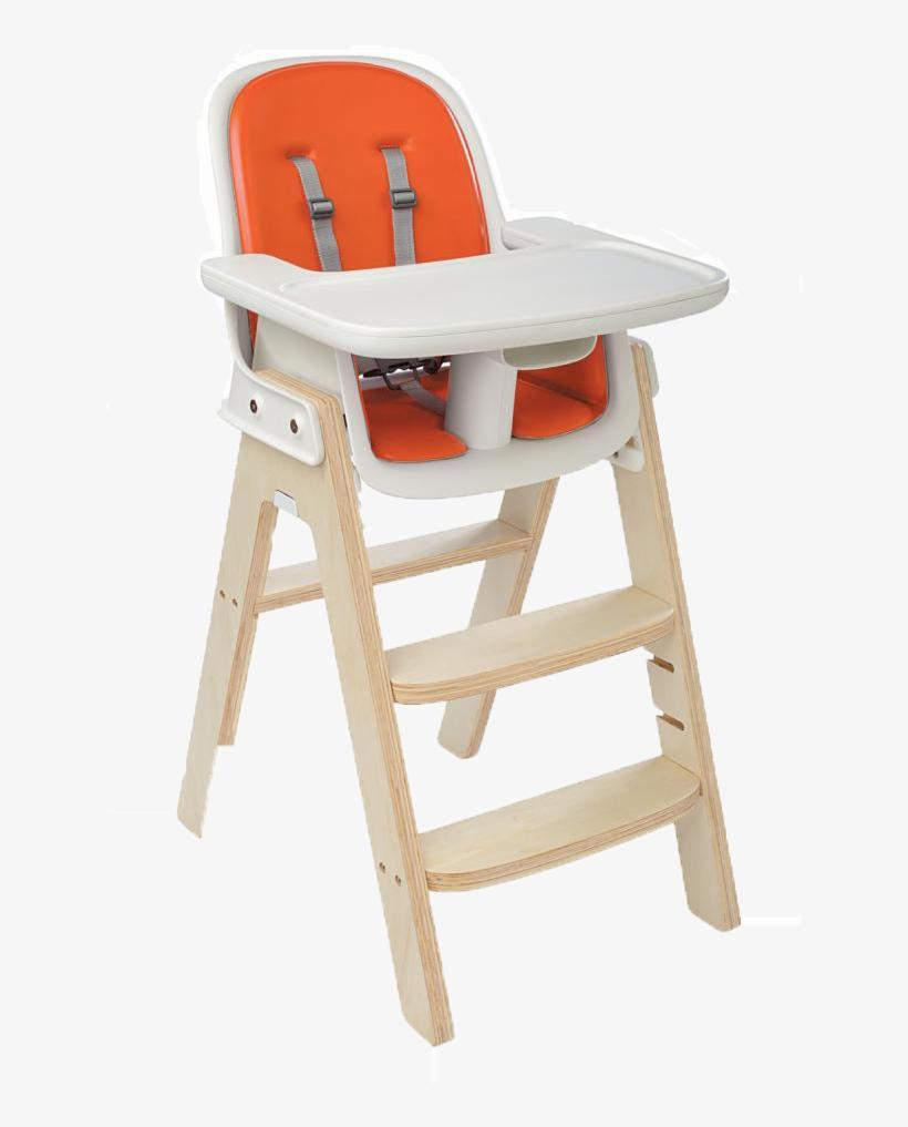 Как выбрать стульчик для кормления ребенка | vskormi.ru | яндекс дзен
