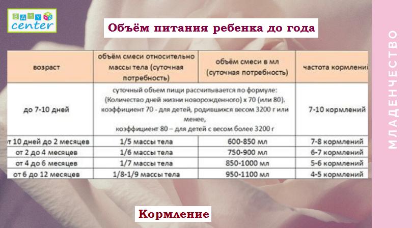 Как долго мама должна кормить малыша грудным молоком, чтобы ребенок вырос максимально здоровым?