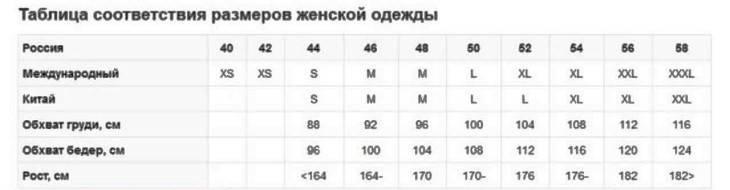 Детский размер сша на русский на алиэкспресс | таблица одежды
