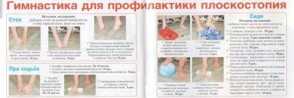 Лфк при плосковальгусной стопе у детей - vashinogu