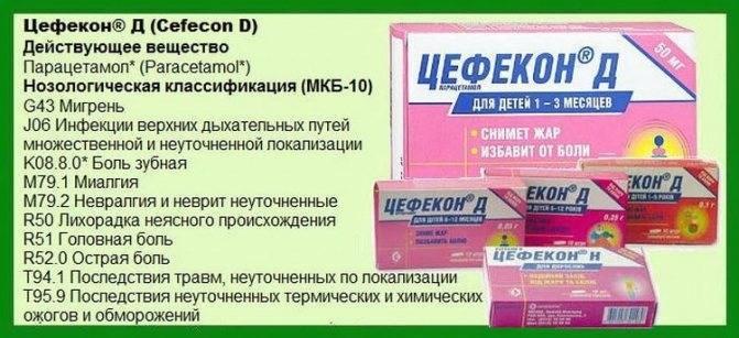 Свечи «цефекон д» для детей: инструкция по применению