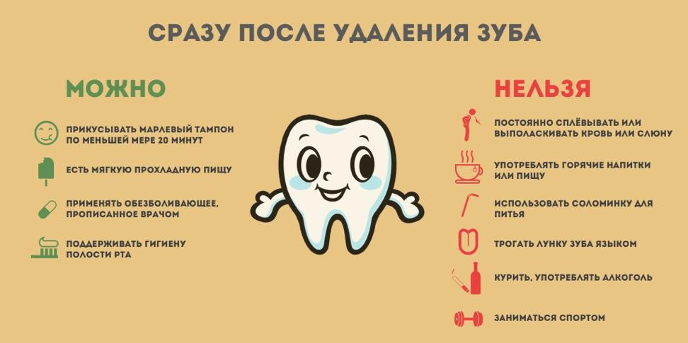 Что делать если болит зуб: эффективные способы и средства как избавиться от зубной боли