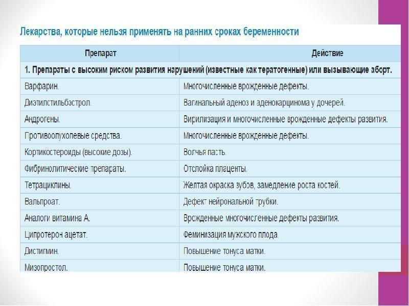 ᐉ какие лекарственные препараты можно принимать беременным. лекарства при беременности: что выбрать? токсическое влияние на плод - ➡ sp-kupavna.ru