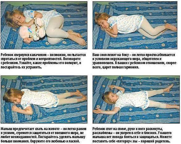 Какие позы для сна новорожденного считаются правильными 2020