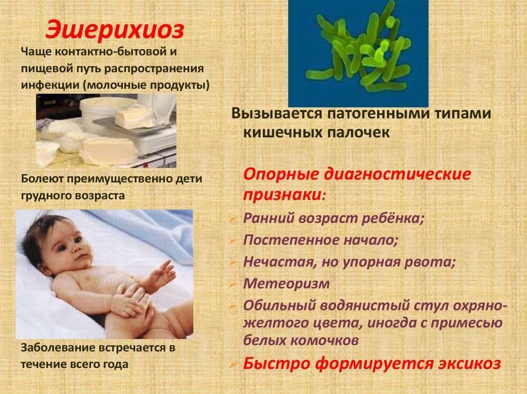 Ротавирус у грудничка: симптомы у ребенка до 1 года, лечение ротавирусной инфекции у новорожденного