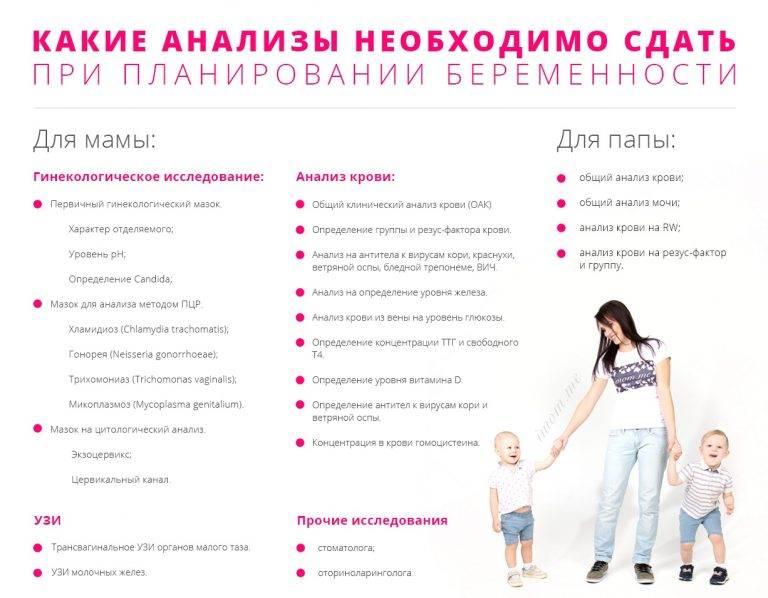 Анализы после замершей беременности: что сдавать, список
