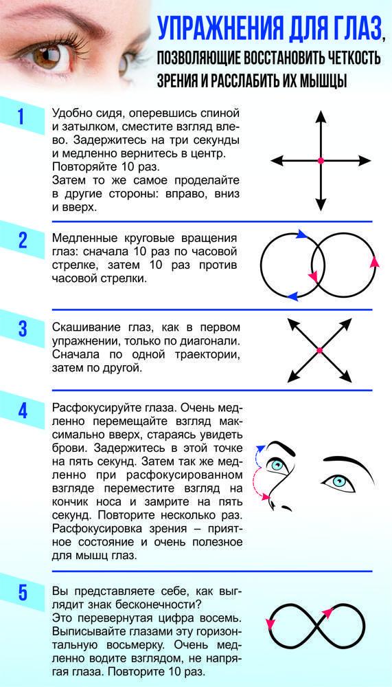 Упражнения для глаз: как улучшить зрение у детей. зрение ребенка