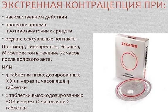Противозачаточные таблетки: 9 вопросов об экстренной контрацепции. таблетки после незащищенного полового акта
