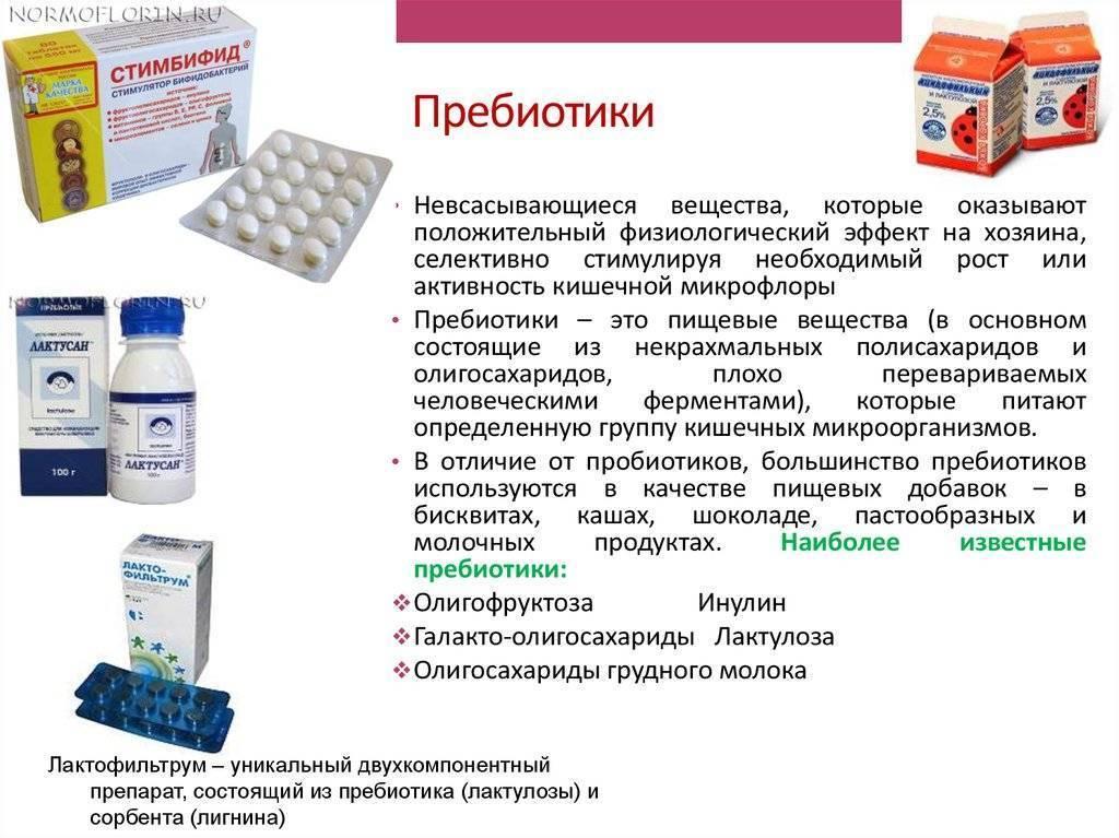 Восстановление микрофлоры кишечника у детей после антибиотиков